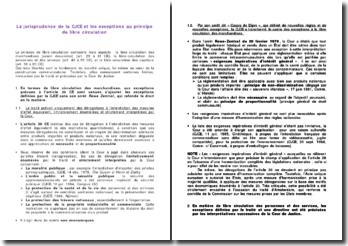 La jurisprudence de la CJCE et les exceptions au principe de libre circulation