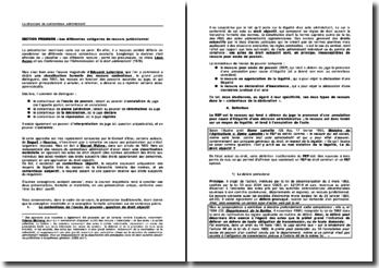 Structure du contentieux administratif