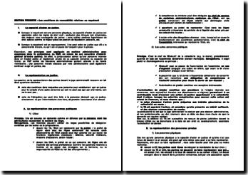 Cours sur les conditions de recevabilité d'un recours devant le juge administratif relatives au requérant