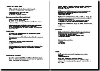 Questionnaire de contentieux administratif