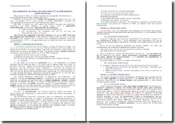 Les groupements de collectivités territoriales ou établissements publics territoriaux