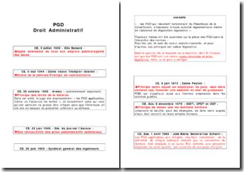 Arrêts sur les Principes Généraux du Droit PGD