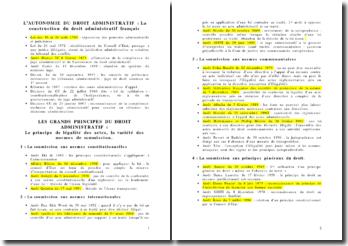 La construction du droit administratif français