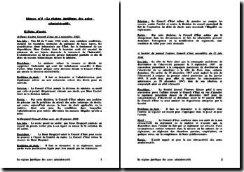 Le régime juridique des actes administratifs