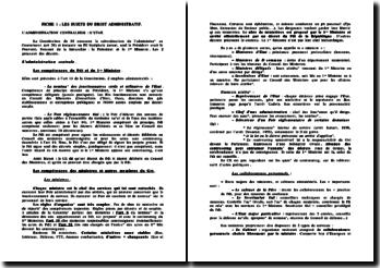 Cours de droit administratif (autre version)