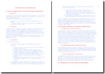 Intro au droit administratif (autre version)