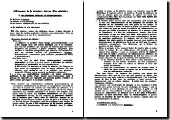 Système Administratif de la France 2