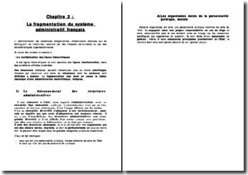 Système Administratif de la France 3