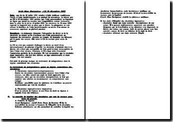 Conseil d'Etat, 18 décembre 2002, Madame Duvignères