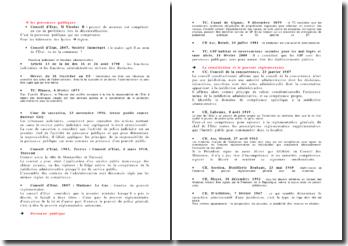 Grandes décisions du droit administratif classées par thématiques