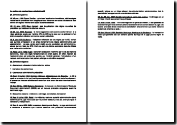 La jurisprudence administrative relative à la notion de contentieux administratif