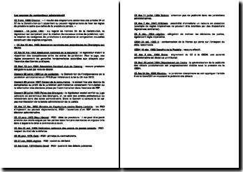 La jurisprudence administrative relative aux sources du contentieux administratif