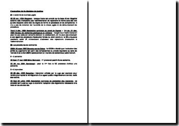 La jurisprudence administrative relative à l'exécution de la décision de justice
