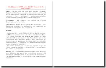CC, 22 janvier 1987, n 86-224 DC Conseil de la concurrence