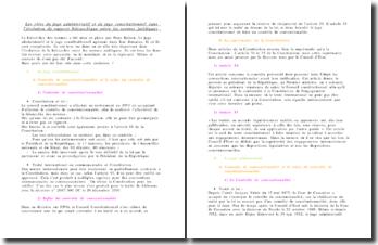 Les rôles du juge administratif et du juge constitutionnel dans l'évolution du rapport hiérarchique entre les norme