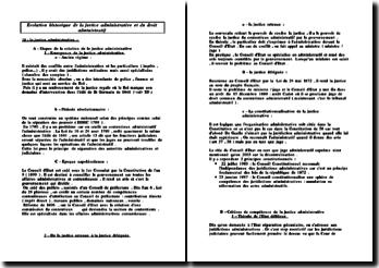 Evolution historique de la justice administrative et du droit administratif