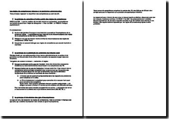 Les règles de compétences internes à la juridiction administrative