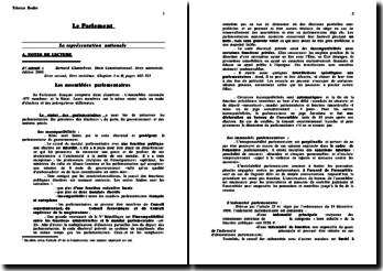 Évolution du parlement en France