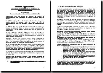 La conciliation des normes constitutionnelles par le Conseil Constitutionnel