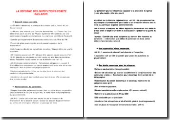 La réforme de la Constitution préconnisée par la commission Balladur