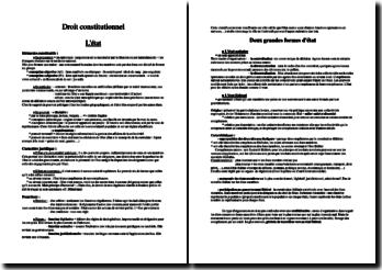 Les grandes caractéristiques du droit constitutionnel