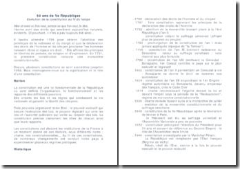 50 ans de Ve République: Evolution de la Constitution au fil du temps