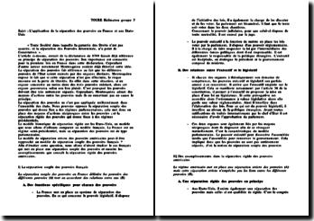 L'application de la séparation des pouvoirs en France et aux Etats-Unis