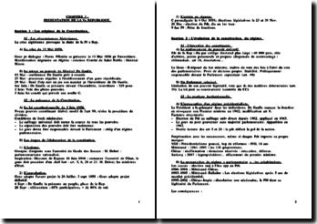 Présentation de la Vème République - Fiche mémo