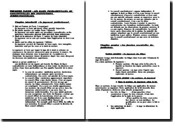 Institutions et pratiques juridictionnelles