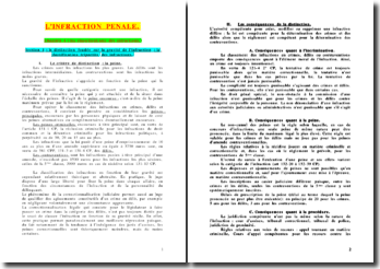 L'infraction pénale - classifications, qualification, éléments matériel et moral