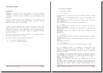 Les sources nationales et internationales du droit positif français