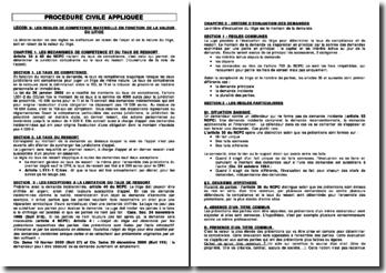 Les règles de compétence matérielle en fonction du litige