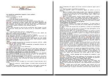 TD de droit commercial : Le contrat de société + La personnalité morale de la société + Les associés