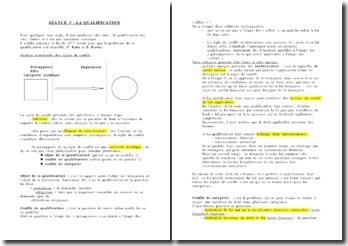 Analyse de la qualification juridique