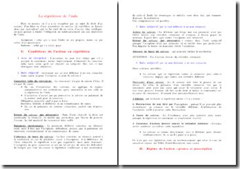 La répétition de l'indu (version 2)