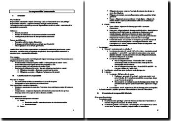 La responsabilité contractuelle et la responsabilité délictuelle, quel lien?