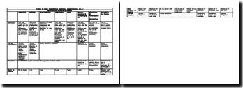Tableau récapitulatif sur les diagnostiques immobiliers