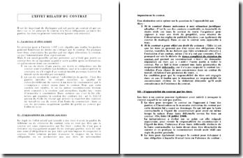 L'effet relatif du contrat - effet relatif, opposabilité, tiers, groupes de contrats
