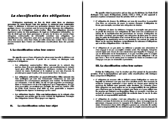 La classification des obligations (source, objet et nature)