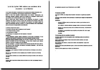 La loi du 5 juillet 1985 relative aux accidents de la circulation : La loi Badinter