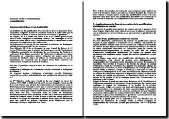 Cassation 3ème Civ. 3 juillet 2001