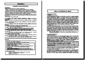 3d25ccc1903 Résumé pratique  Droit Social - Droit du travail