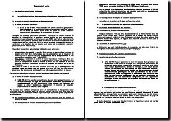 Les sanctions disciplinaires prohibées