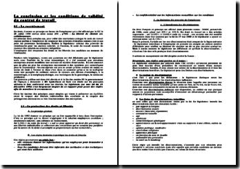 La conclusion et les conditions de validité du contrat de travail