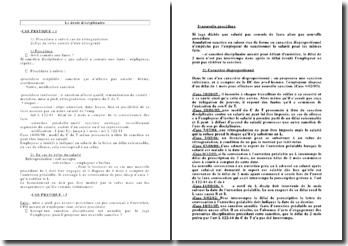 Le droit disciplinaire : 2 mini cas pratiques corrigés + résumé des jurisprudences importantes