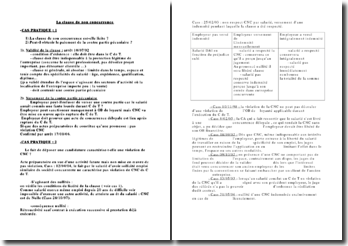 La clause de non concurrence : 2 mini cas pratiques corrigés + résumé des jurisprudences importantes