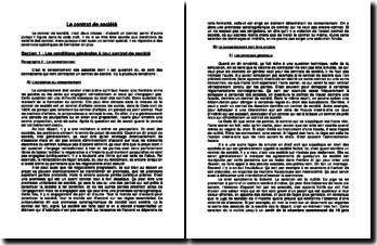 Cour sur le contrat de société - Conditions et nullité