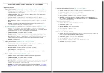 Registres obligatoires relatifs au personnel