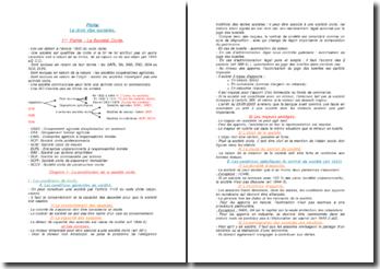 La constitution de la Société Civile