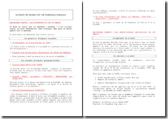 Le droit de mener une vie familiale normale en France